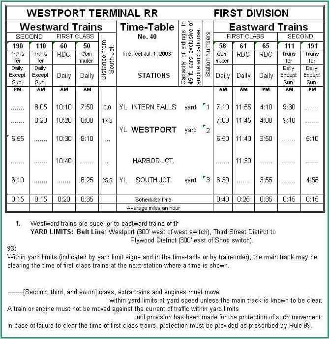 WT timetable mainline